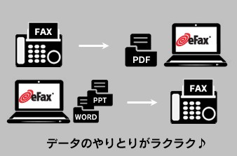 eFaxのメリット